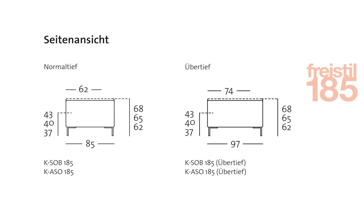 Standard-Tiefe und Übertiefe bei freistil 185 im Vergleich