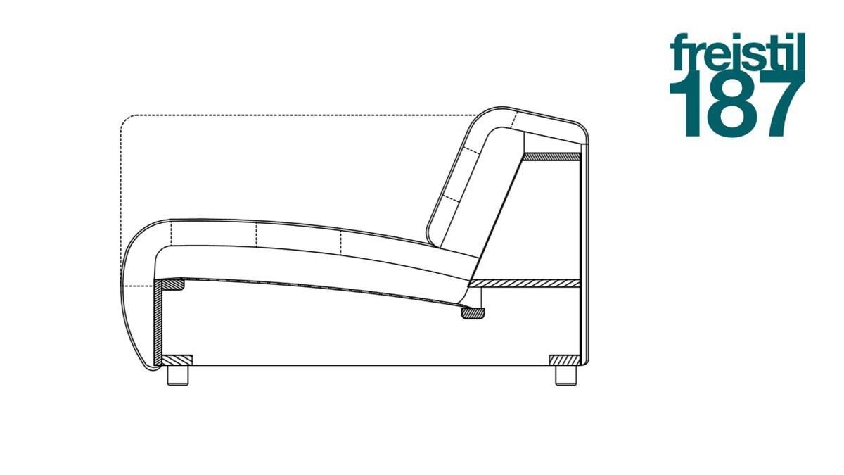 Technischer Aufbau des Sofas freistil 187