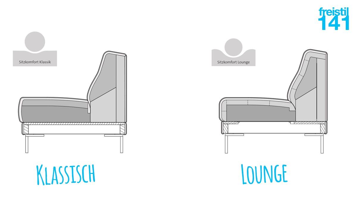 Bei freistil 141 hast Du immer die Wahl zwischen der ergonomischen, klassischen Polsterung und der alternativ angenehm weichen Lounge-Polsterung.