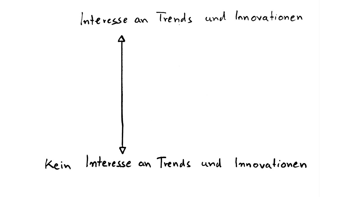 Frage 1 Interesse an Trends VS Kein Interesse an Trends