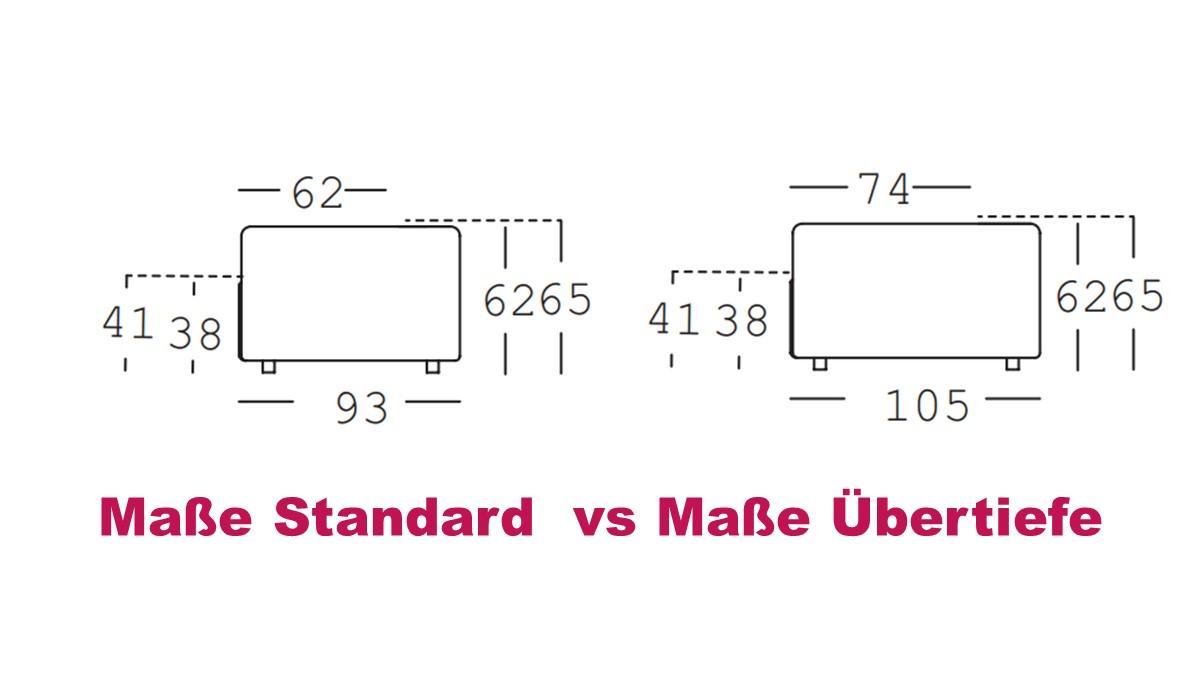 freistil 184 Kollektion - Standard-Maße VS Übertiefe-Maße