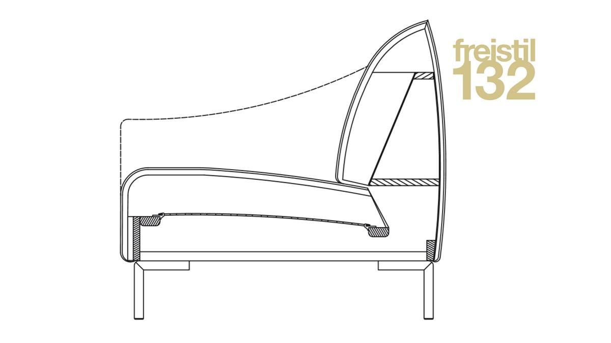 Technischer Aufbau des Sofas freistil 132